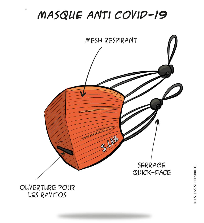 des bosses et des bulles - Le masque de protection
