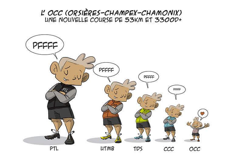 des bosses et des bulles - L'OCC 2014